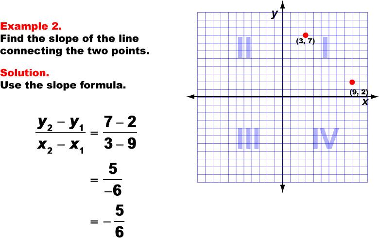 math   Media4Math's Blog   Page 2